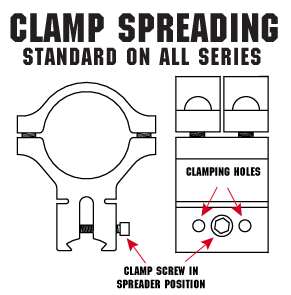 Clamp Spreading