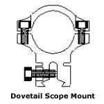 Dovetail Scope Mount Installation
