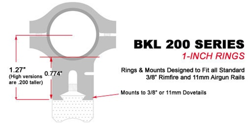Scope Ring Height Vs Scope Size