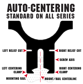 Auto-Centering Technology